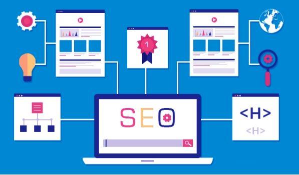 Tiêu chí đánh giá website chuẩn seo