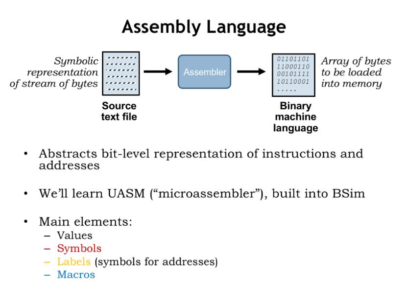 Ngôn ngữ Assembly