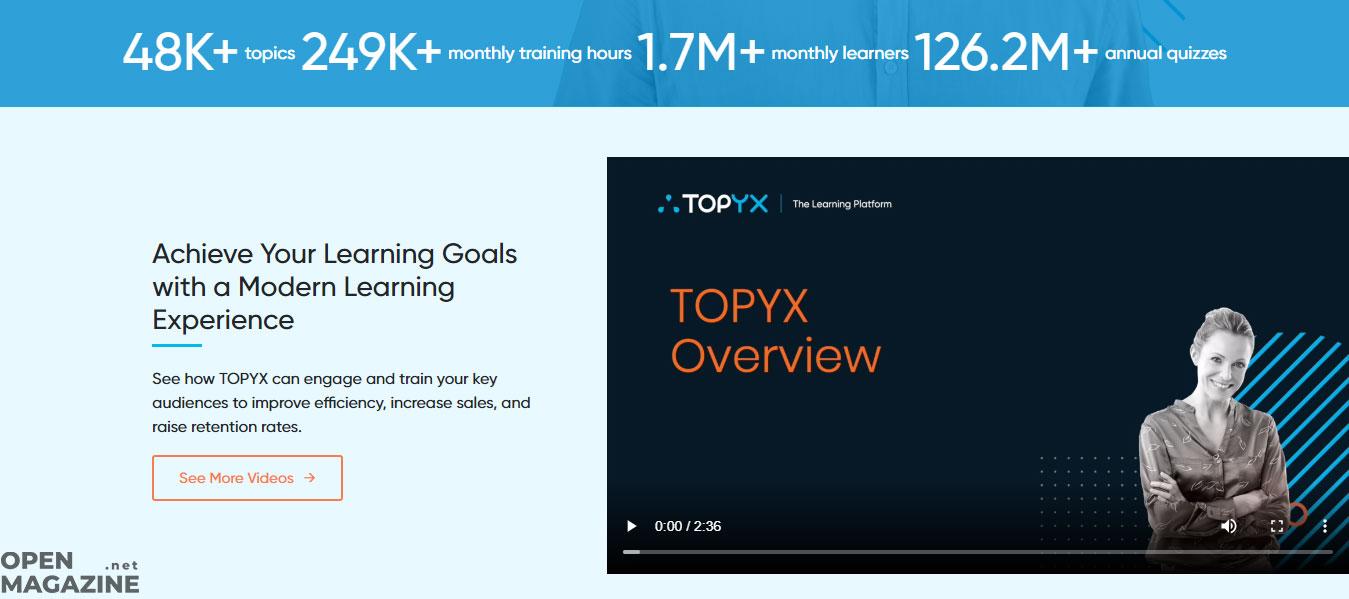 Topyx
